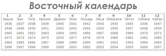Какой год по восточному календарю 1951 год
